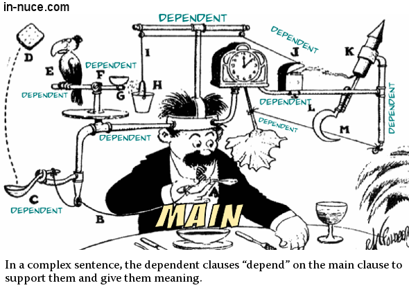 main-dependent clause2
