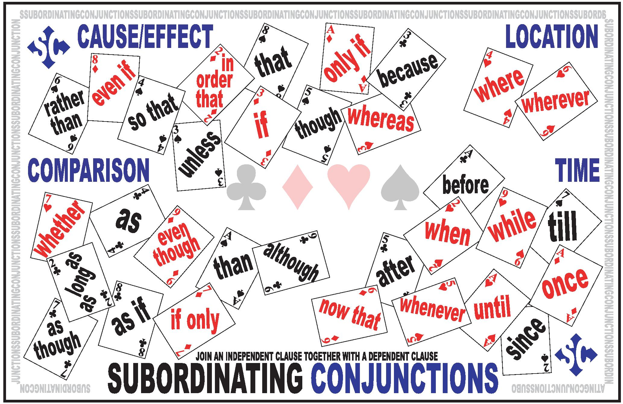 subordinating-conjunctions-grammar-poster-playing-cards